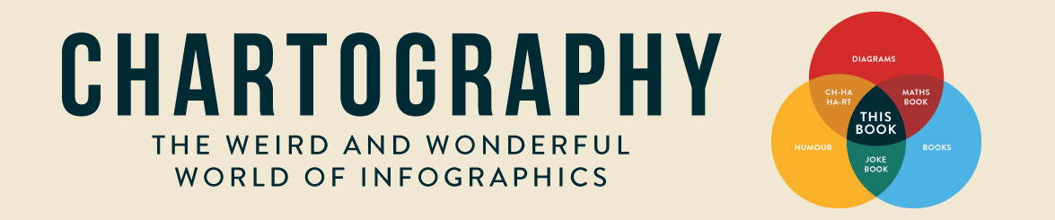 chartography-banner